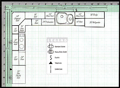 Kitchen floor plan layouts decorating ideas for Planning a new kitchen
